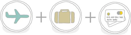 Preus finals de vols: bitllet, despeses de gestió i taxes